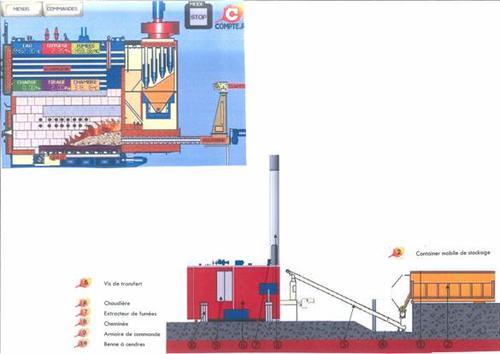 Ville de Baisieux: Chaufferie Biomasse, Chaudière Gaz, Traitement d'eau, VRD